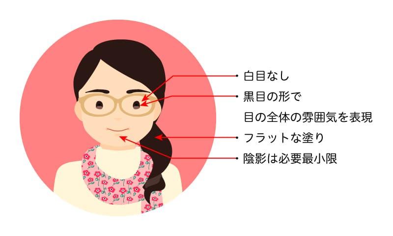 nigaoe4_特徴説明