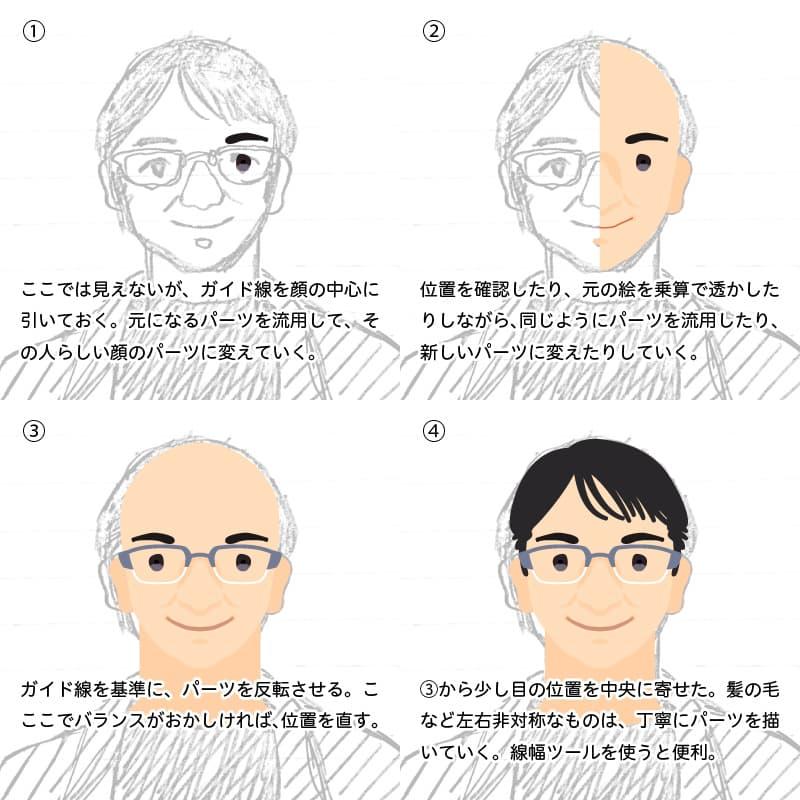 nigaoe_hatano_手順説明