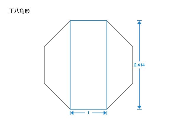 正八角形の説明図